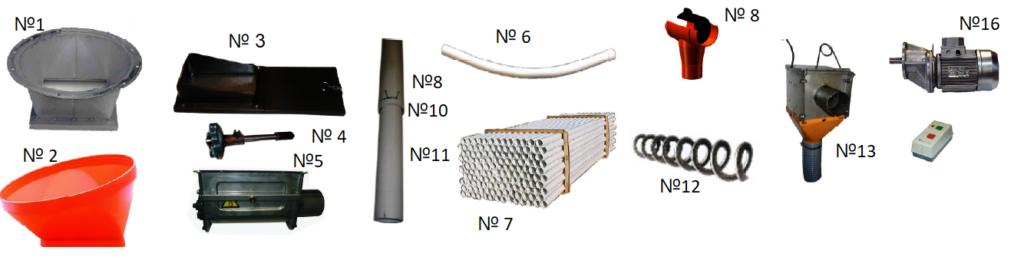 Основні елементи спіральної кормолінії