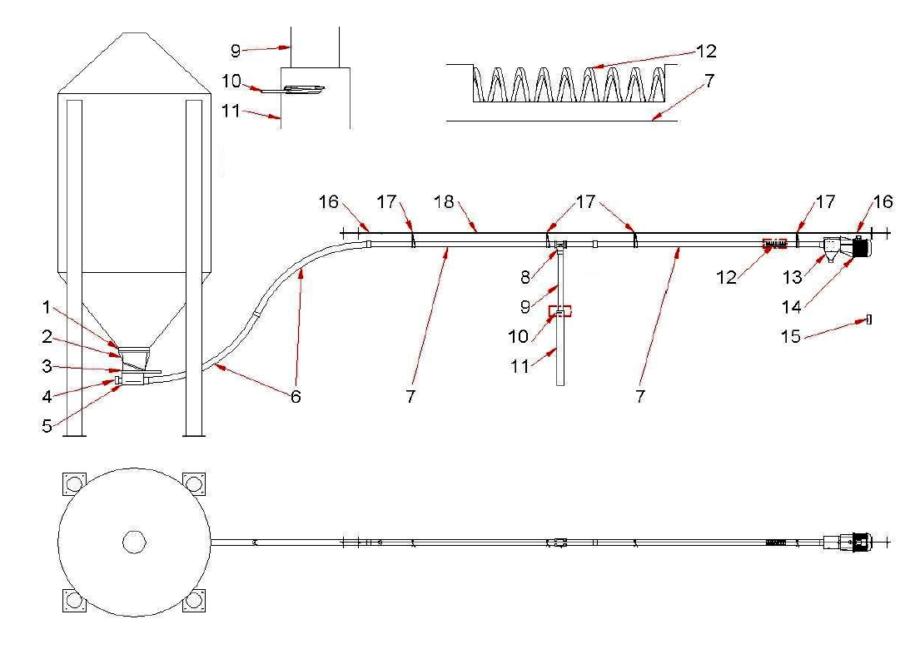 схема спиральной кормолинии