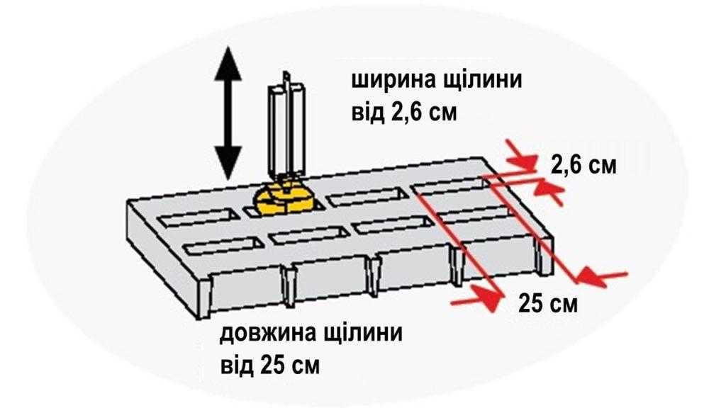 mixer-reck-trebovaniya