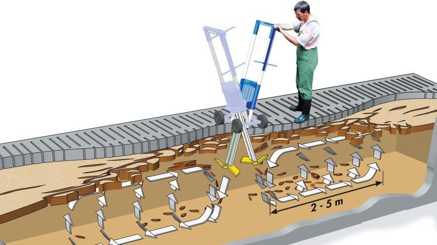 Перемішування із використанням поворотного механізму канального міксера