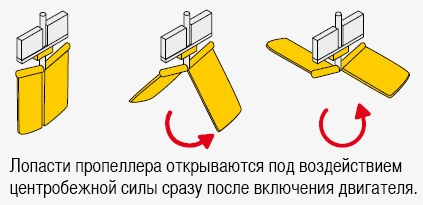 rabota-propellera-reck
