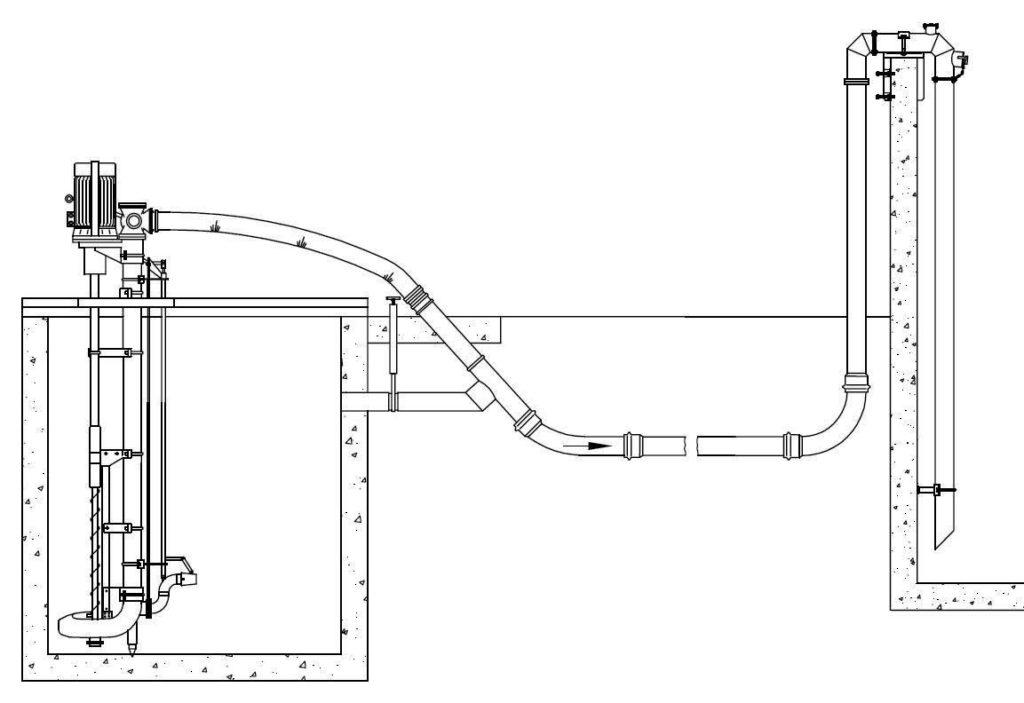 Схема установки довговального насосу для гною