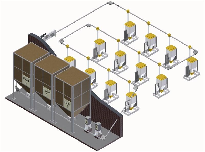 Cистема транспортировки кормов Daltec (Далтек)