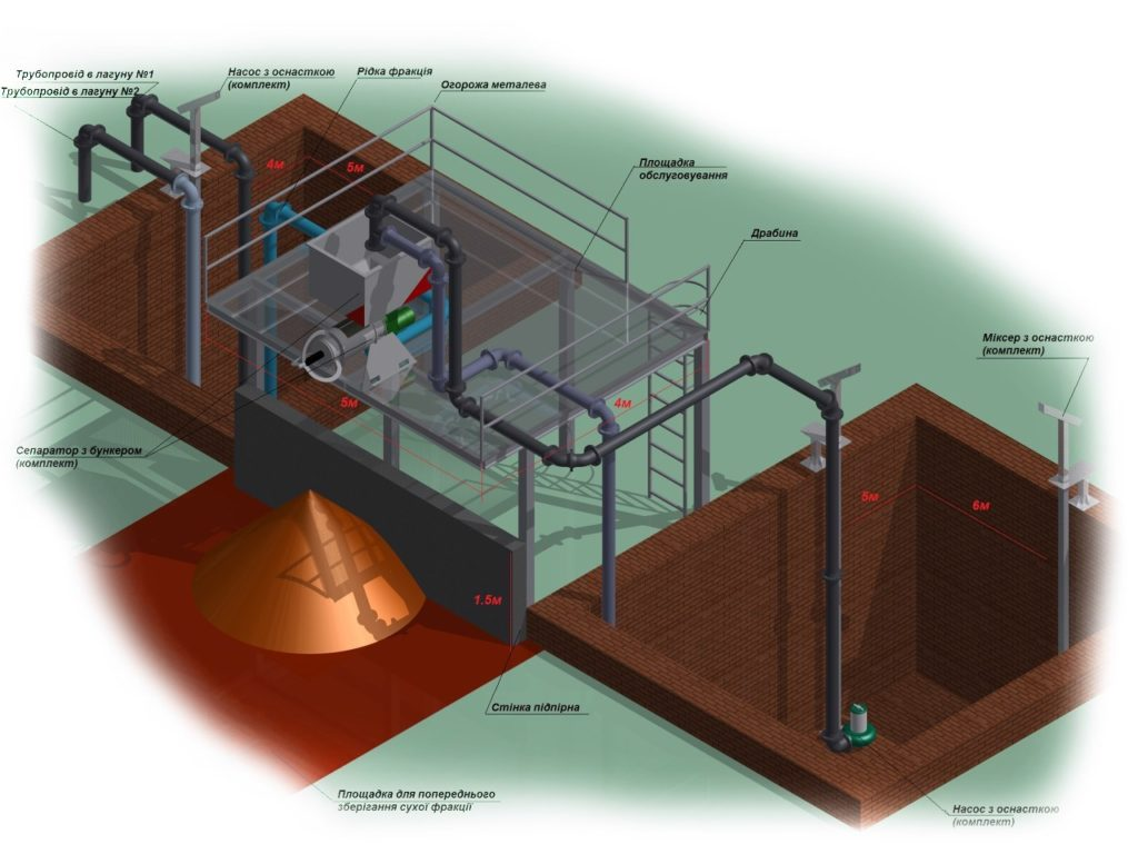 Схема установки для сепарації
