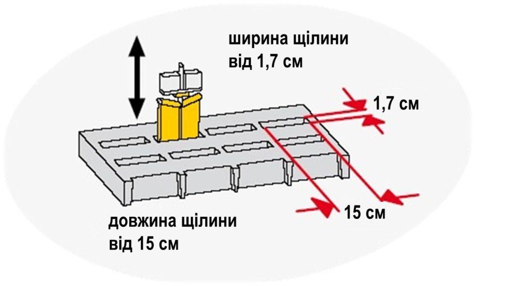 trebivaniya-dlya-ustanovki-mixera